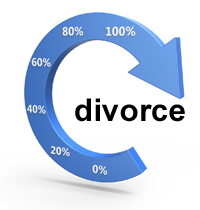 Divorce process filing procedure filing for divorce divorce the divorce process can solutioingenieria Gallery